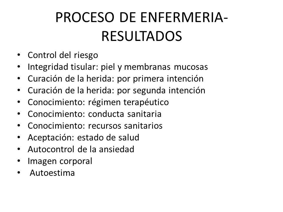 PROCESO DE ENFERMERIA-RESULTADOS