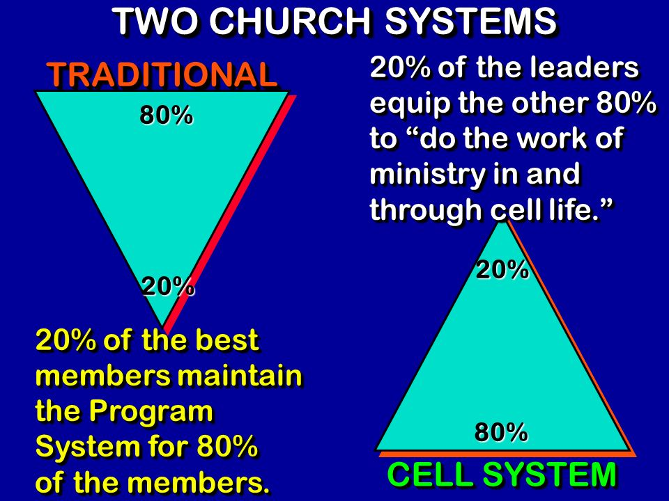 TWO CHURCH SYSTEMS TRADITIONAL CELL SYSTEM