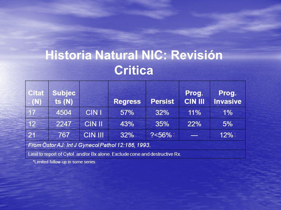 Historia Natural NIC: Revisión Critica