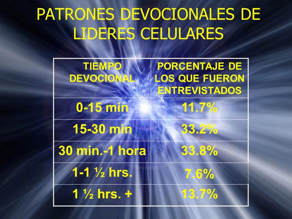 PATRONES DEVOCIONALES DE LIDERES CELULARES
