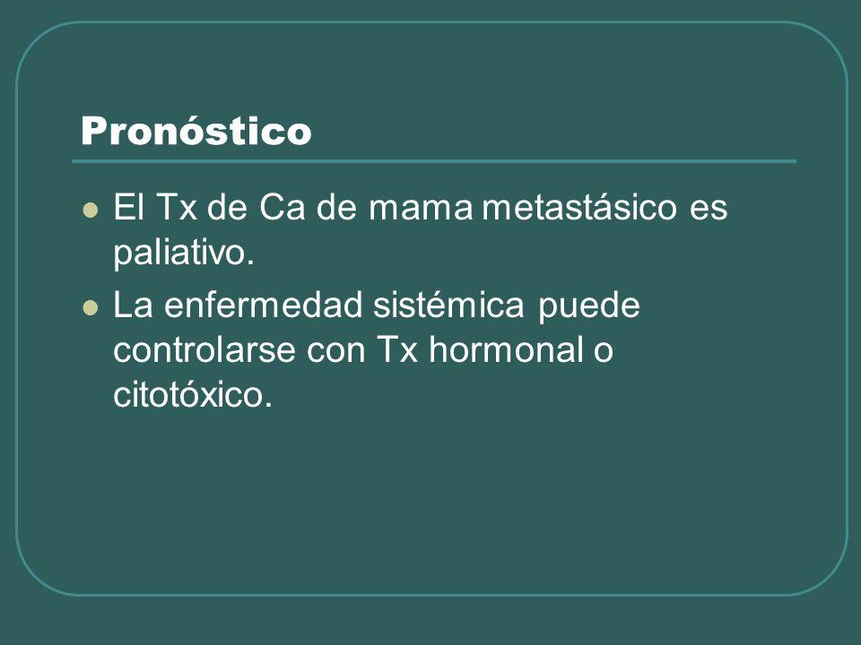 Pronóstico El Tx de Ca de mama metastásico es paliativo.