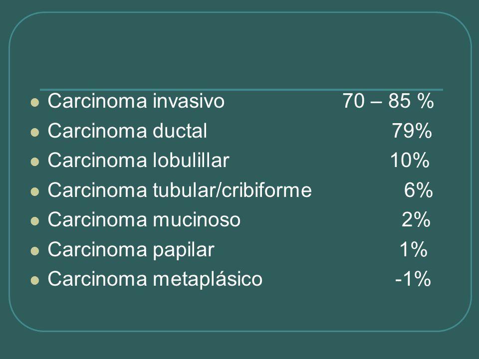 Carcinoma invasivo 70 – 85 %Carcinoma ductal 79%
