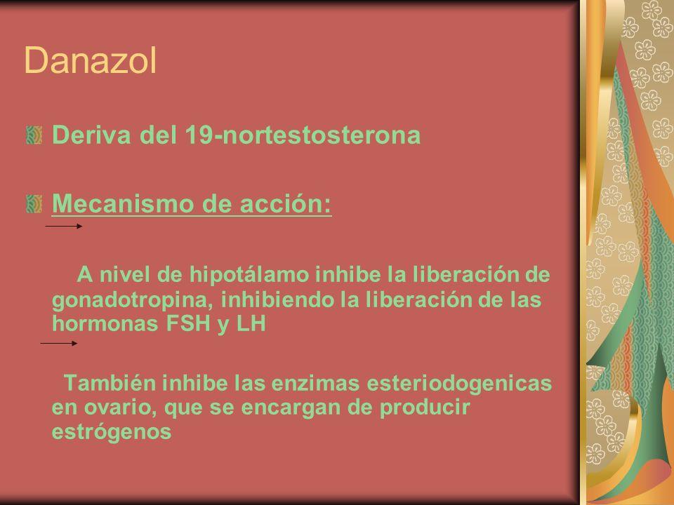 Danazol Deriva del 19-nortestosterona Mecanismo de acción: