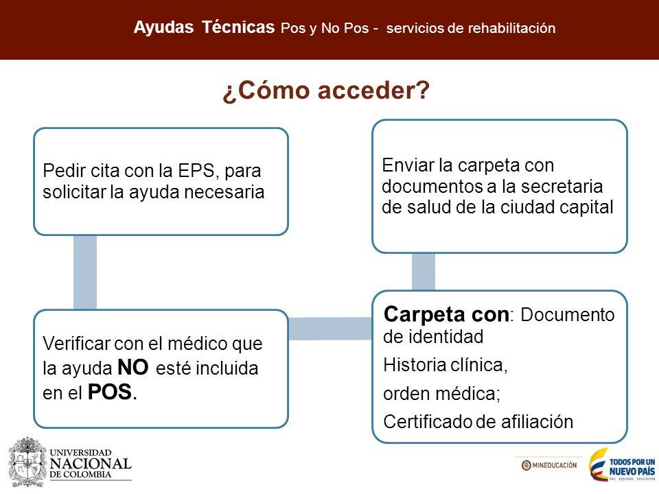 Ayudas t cnicas pos y no pos servicios de rehabilitaci n ppt descargar - Para pedir cita para el medico de cabecera ...