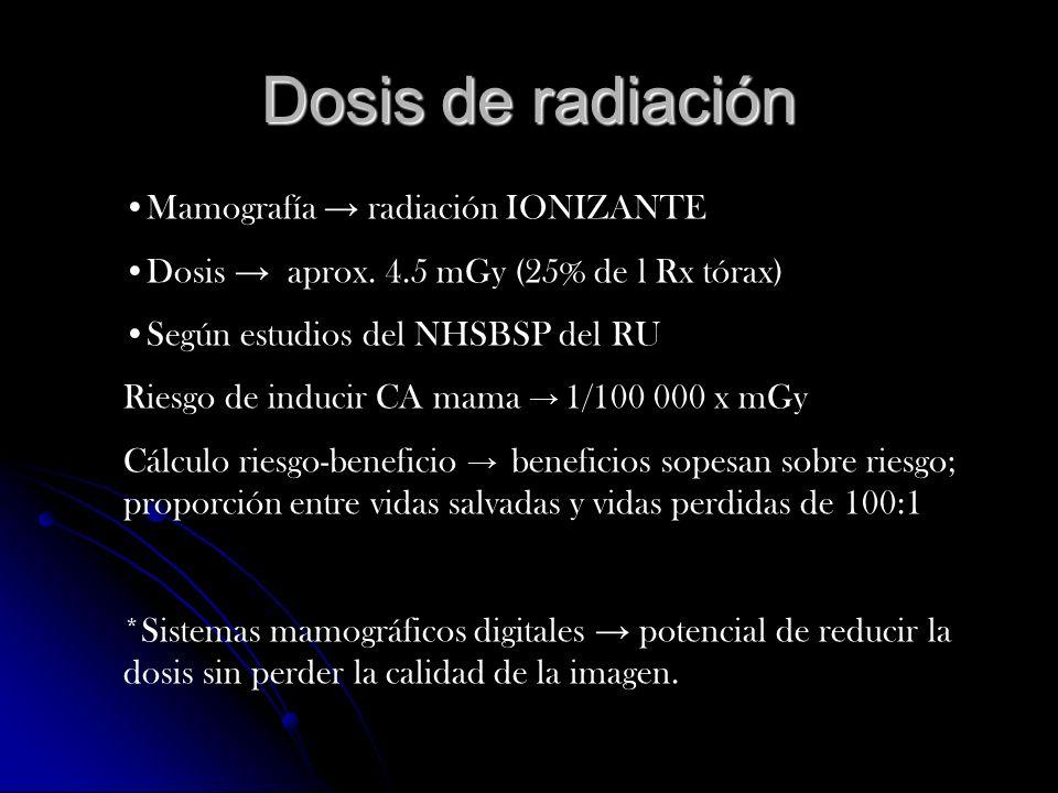 Dosis de radiación Mamografía → radiación IONIZANTE