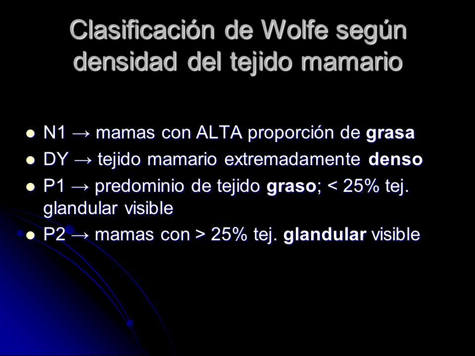 Clasificación de Wolfe según densidad del tejido mamario