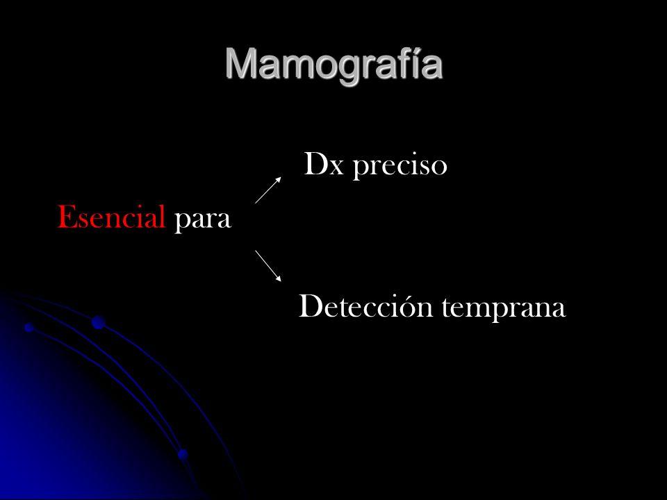 Mamografía Dx preciso Esencial para Detección temprana