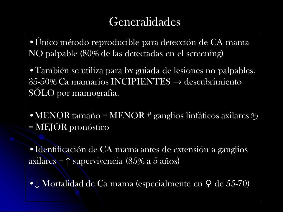 GeneralidadesÚnico método reproducible para detección de CA mama NO palpable (80% de las detectadas en el screening)