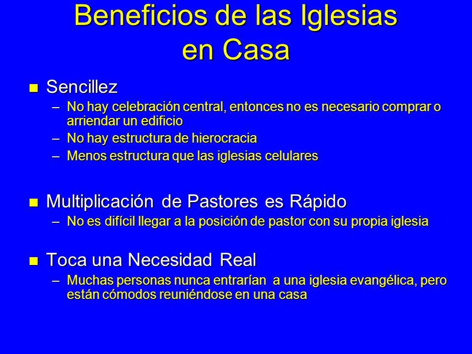 Beneficios de las Iglesias en Casa