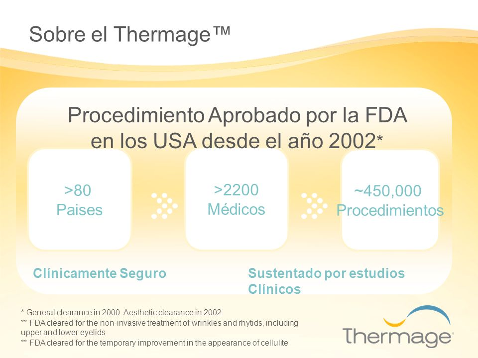 Procedimiento Aprobado por la FDA en los USA desde el año 2002*