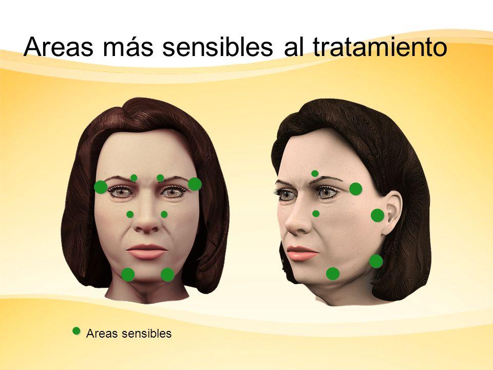 Areas más sensibles al tratamiento