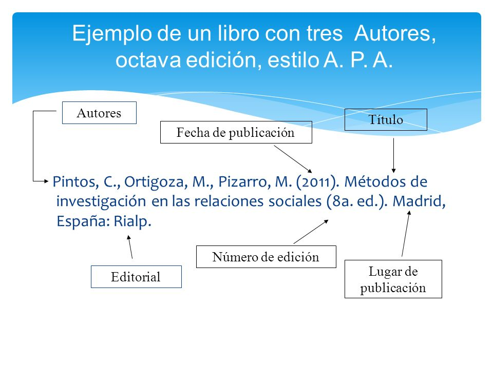 2°Unidad Estilo APA para citas y referencias bibliográficas - ppt ...