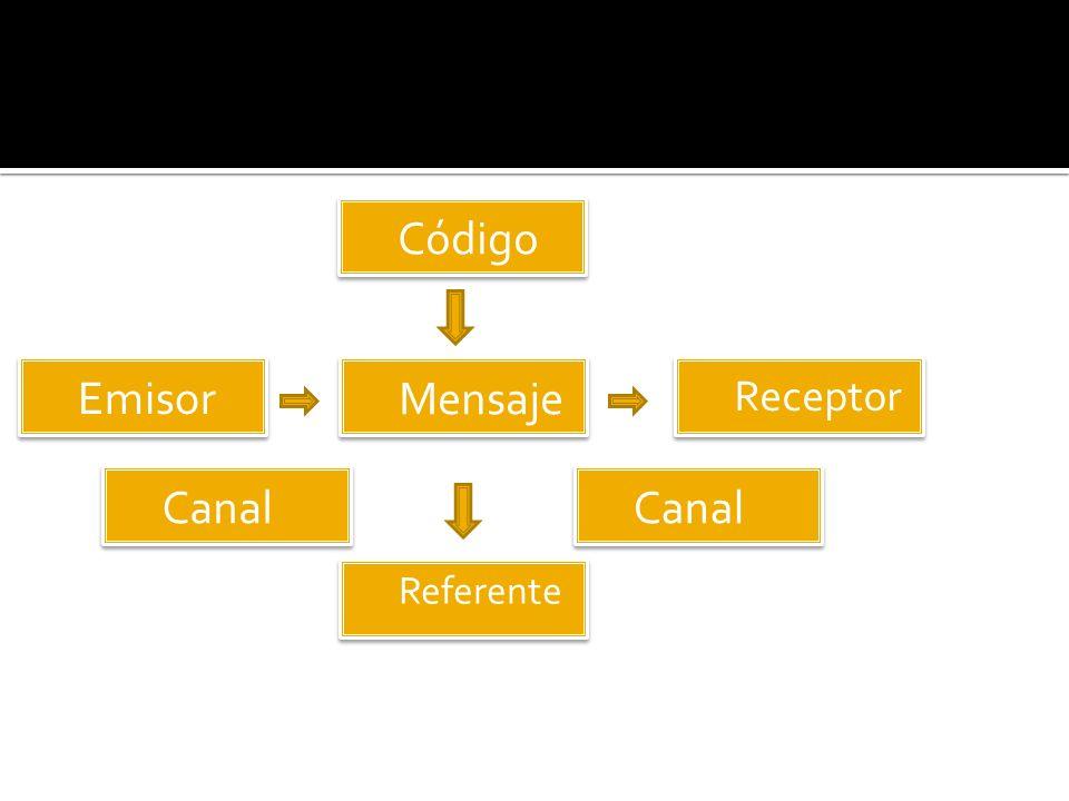 Código Emisor Mensaje Receptor Canal Canal Referente