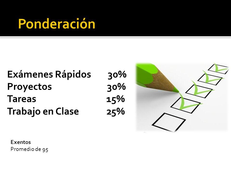 Ponderación Exámenes Rápidos 30% Proyectos 30% Tareas 15%
