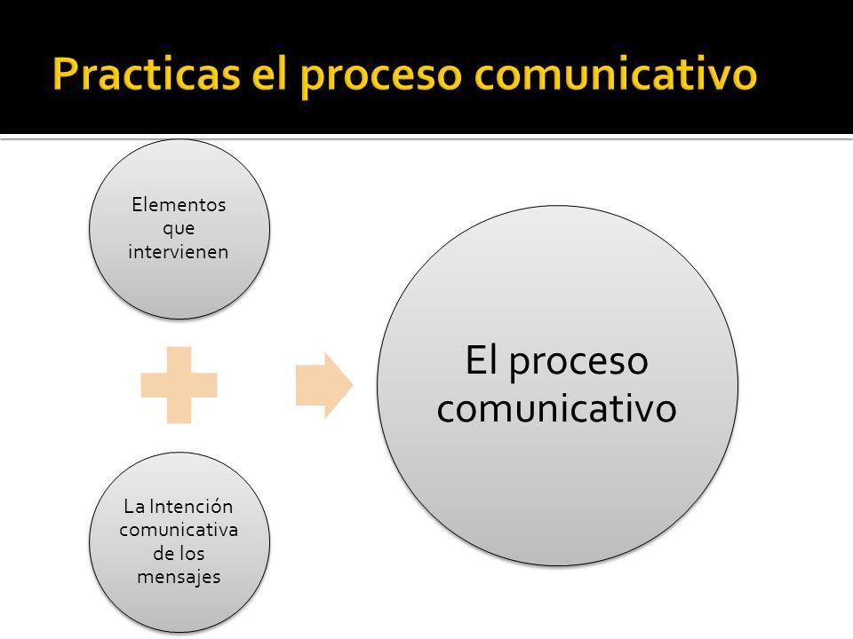 Practicas el proceso comunicativo