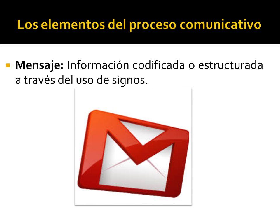 Los elementos del proceso comunicativo
