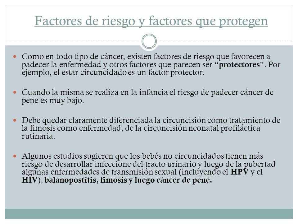 Factores de riesgo y factores que protegen
