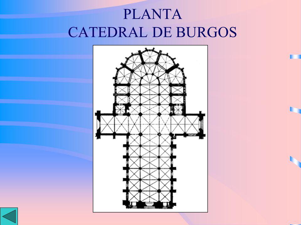 PLANTA CATEDRAL DE BURGOS
