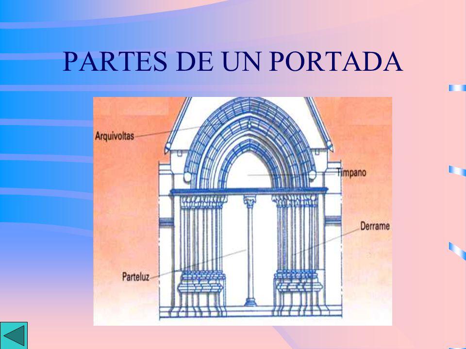 PARTES DE UN PORTADA