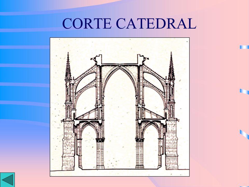 CORTE CATEDRAL