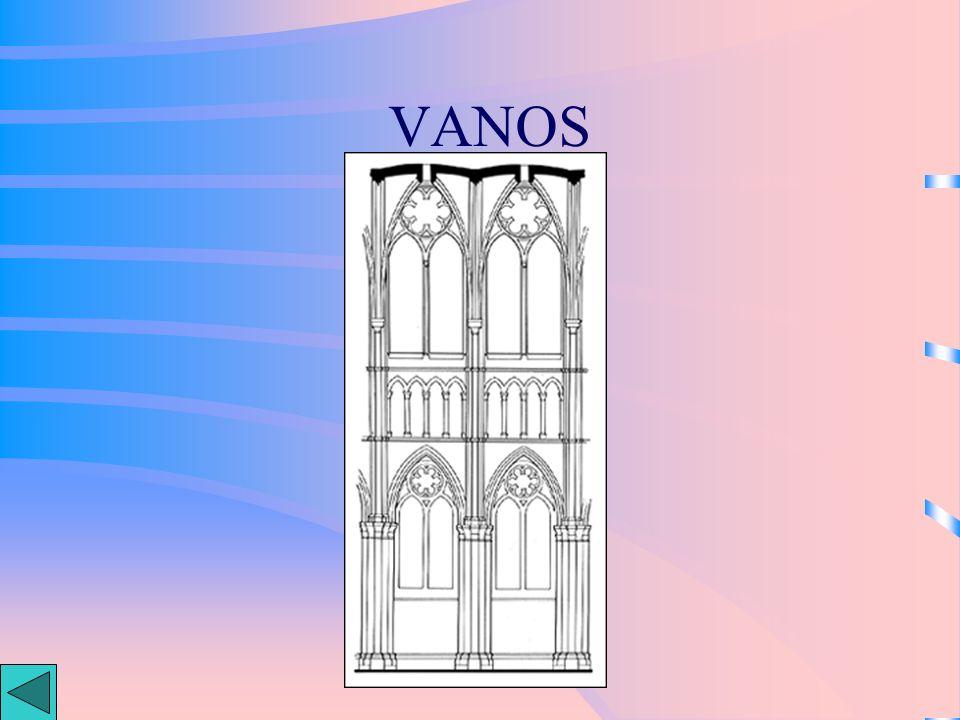 VANOS