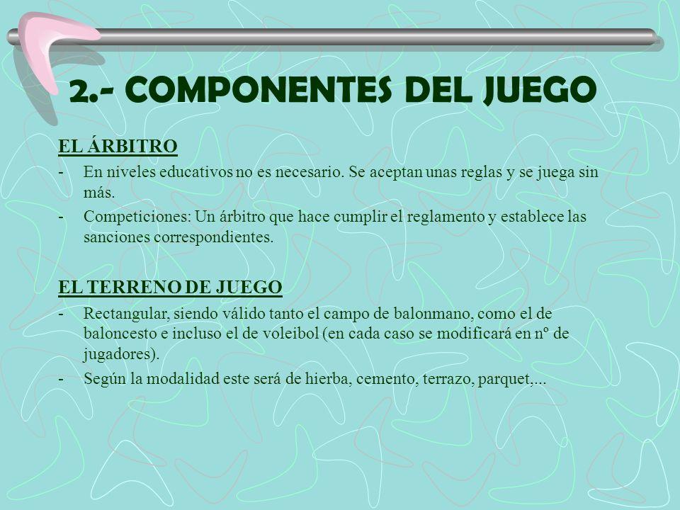2.- COMPONENTES DEL JUEGO