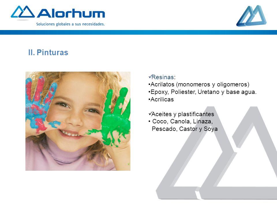 II. Pinturas Resinas: Acrilatos (monomeros y oligomeros)