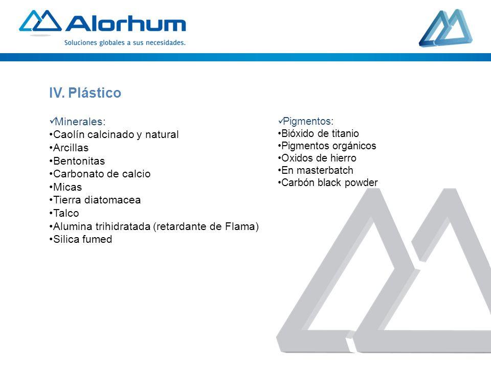 IV. Plástico Minerales: Caolín calcinado y natural Arcillas Bentonitas