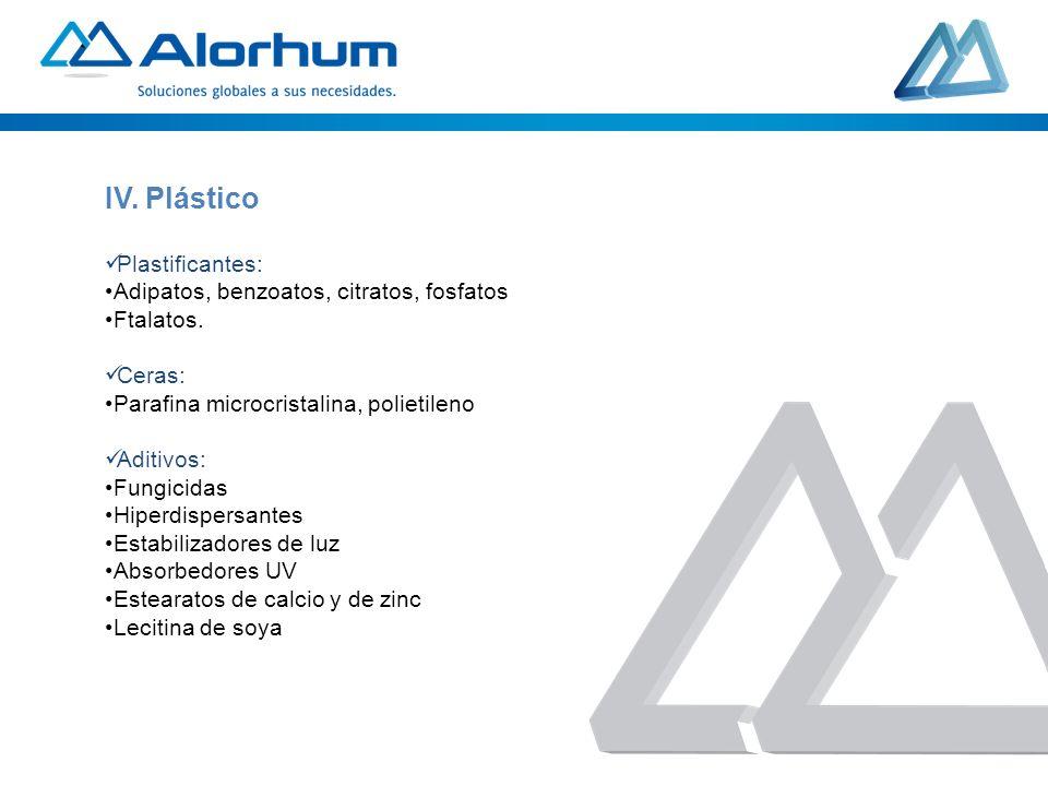 IV. Plástico Plastificantes: Adipatos, benzoatos, citratos, fosfatos