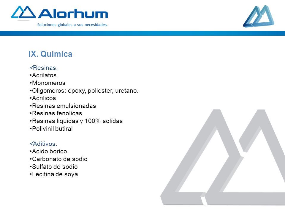 IX. Quimica Resinas: Acrilatos. Monomeros