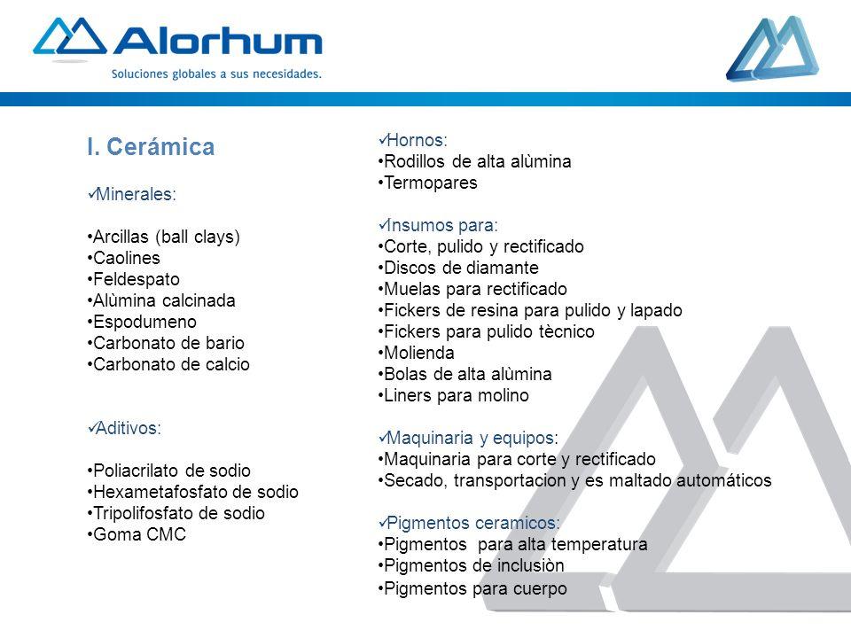 I. Cerámica Hornos: Rodillos de alta alùmina Termopares Minerales: