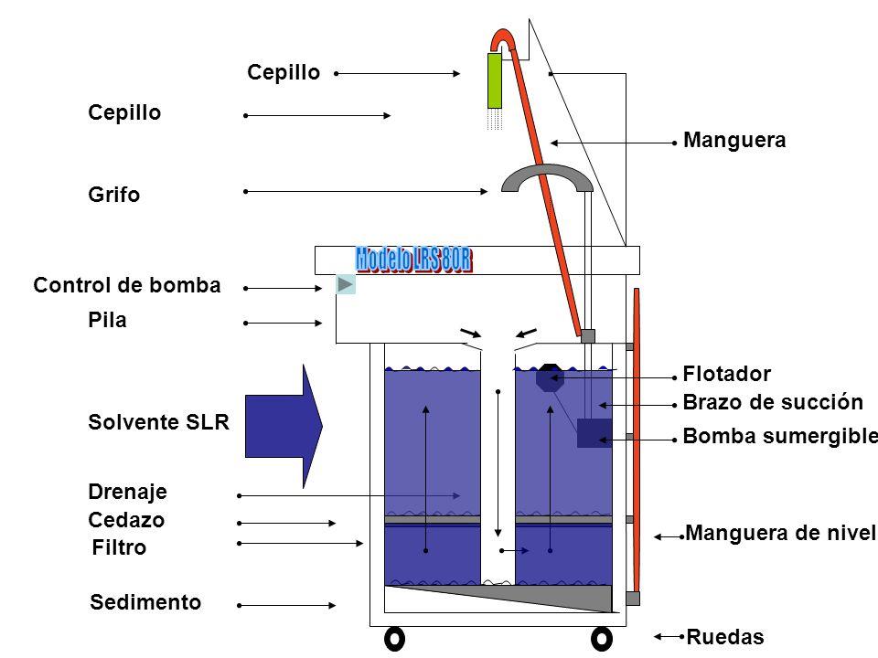 . Cepillo Cepillo Manguera Grifo Control de bomba Pila Flotador
