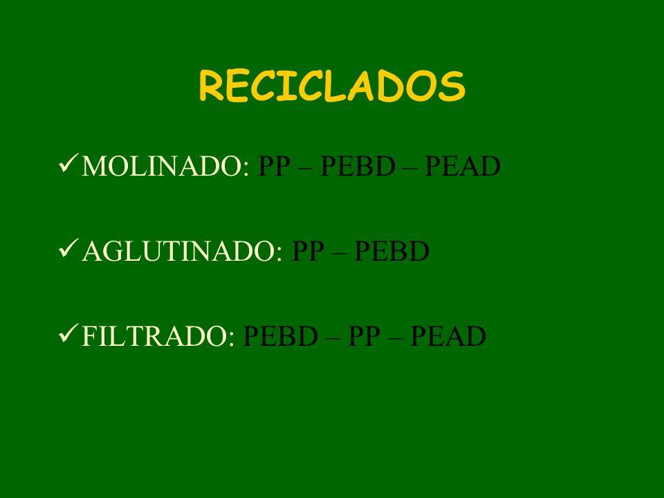 RECICLADOS MOLINADO: PP – PEBD – PEAD AGLUTINADO: PP – PEBD