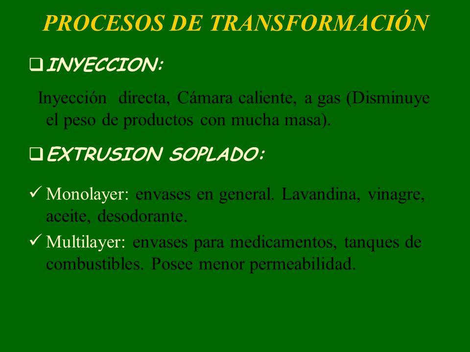 PROCESOS DE TRANSFORMACIÓN
