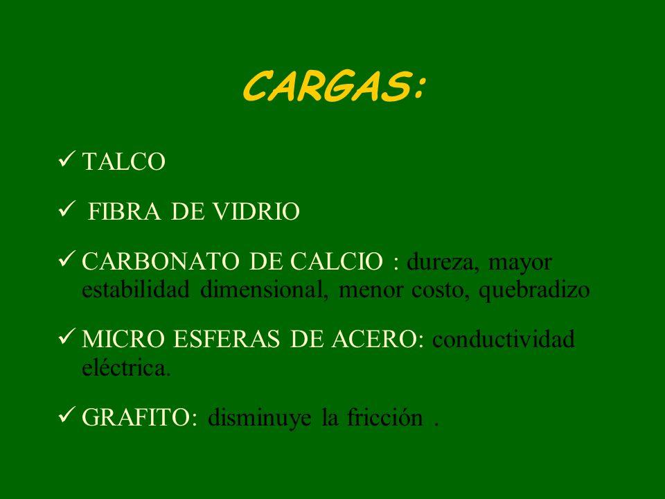CARGAS: TALCO FIBRA DE VIDRIO