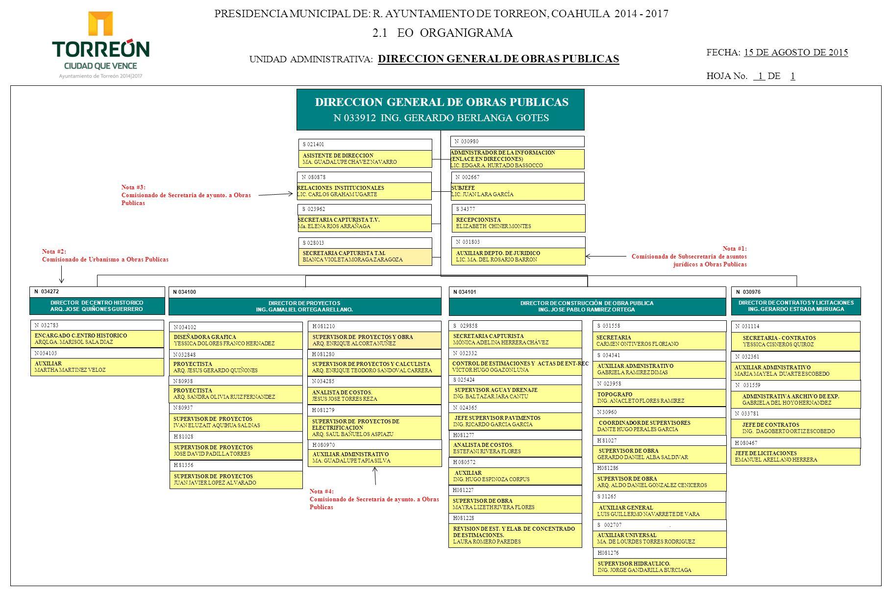 PRESIDENCIA MUNICIPAL DE: R - ppt descargar