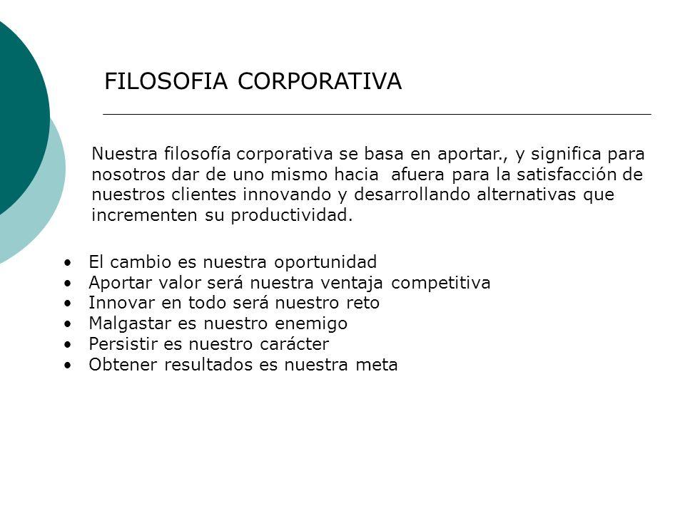FILOSOFIA CORPORATIVA
