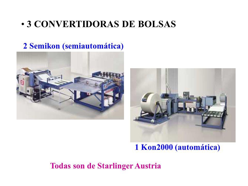 3 CONVERTIDORAS DE BOLSAS