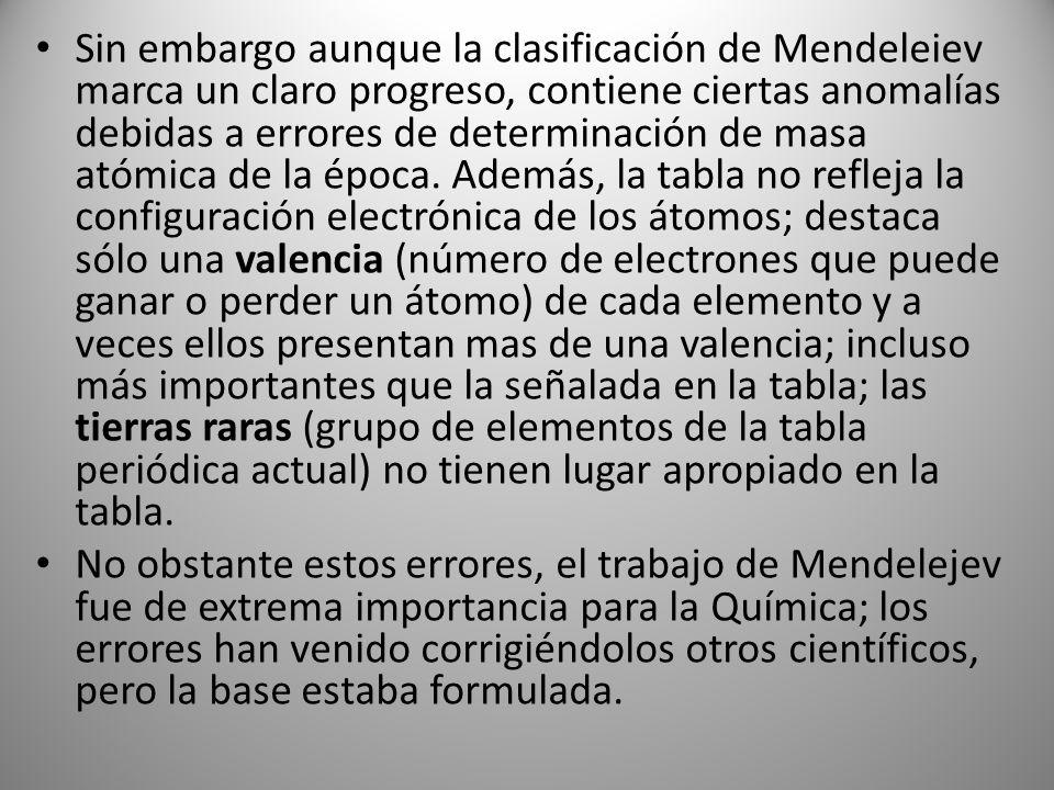11 sin - Tabla Periodica Actual En Blanco
