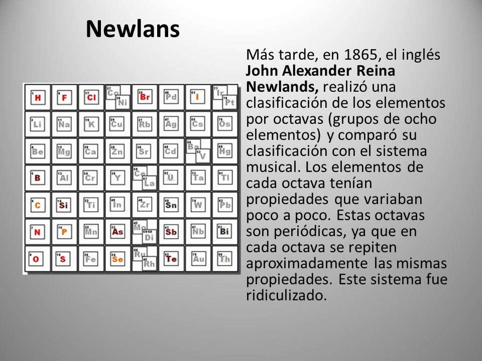 Tabla periodica cmo se construy ppt descargar 6 newlans urtaz Images