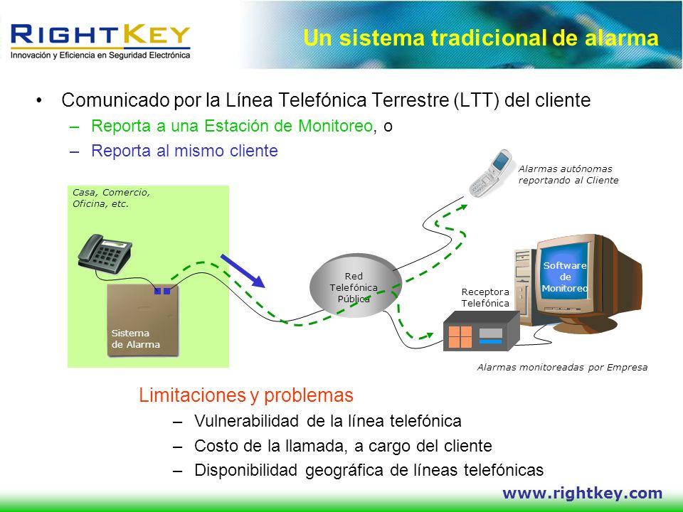 Comunicador rk ip4 rightkey rk ip4 presentaci n de producto introducci n al monitoreo v a ip - Poner linea telefonica en casa ...