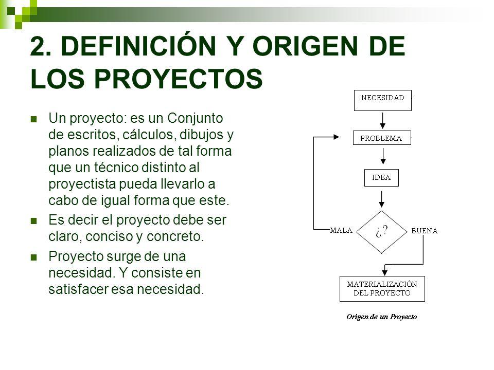 1 INTRODUCCIN A LOS PROYECTOS  ppt descargar