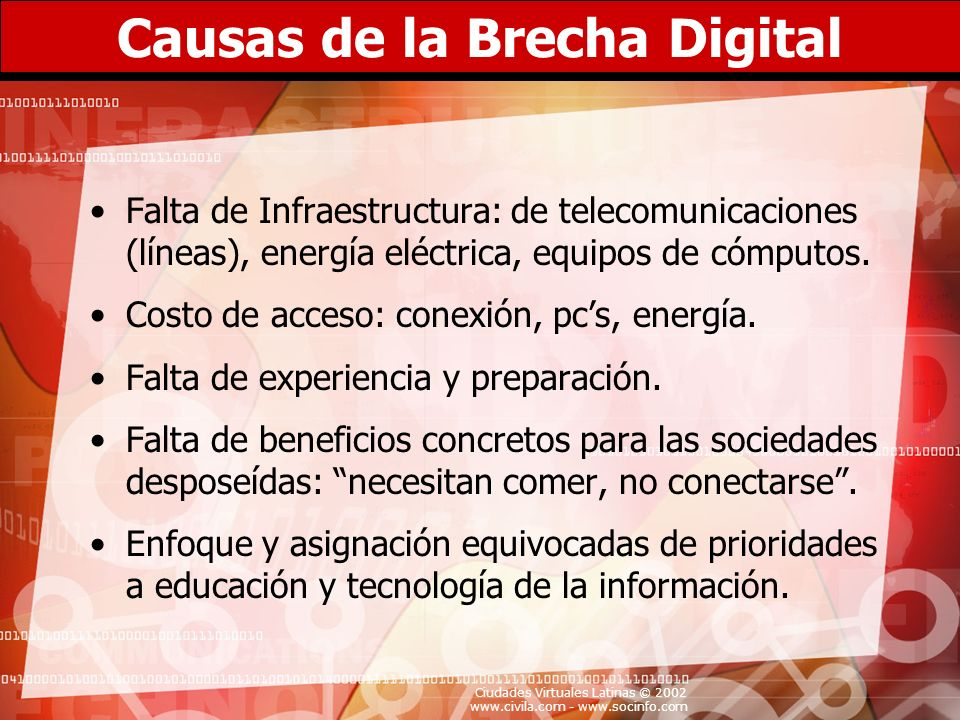 Causas de la Brecha Digital