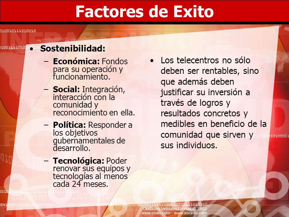 Factores de Exito Sostenibilidad:
