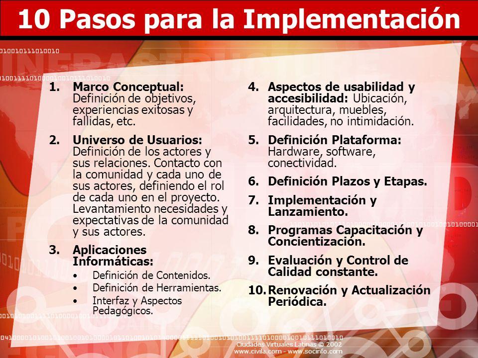 10 Pasos para la Implementación