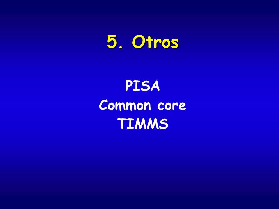 5. Otros PISA Common core TIMMS
