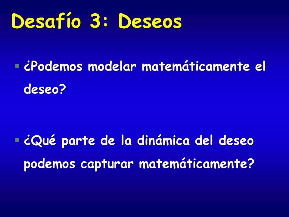 Desafío 3: Deseos ¿Podemos modelar matemáticamente el deseo