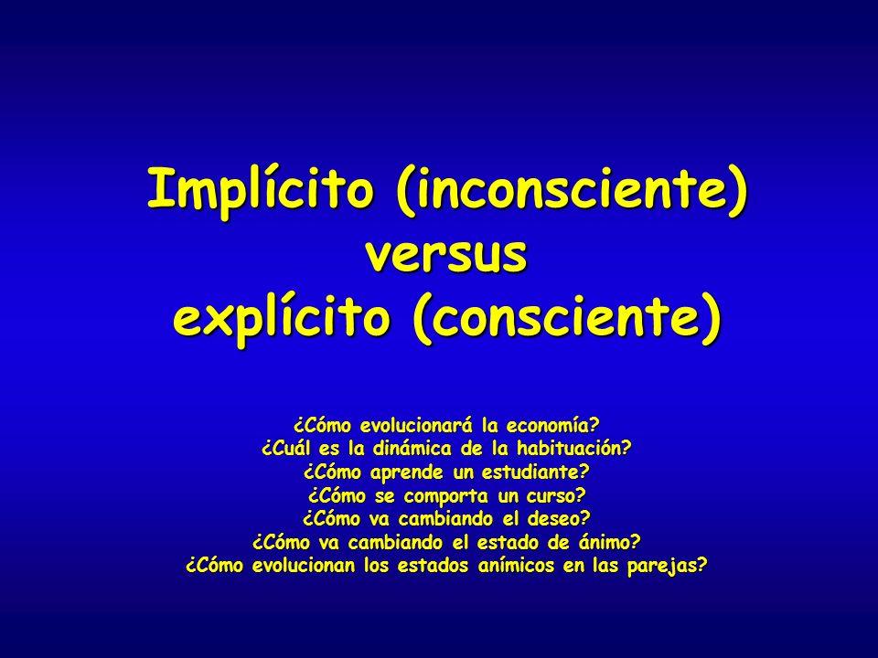 Implícito (inconsciente) versus explícito (consciente)