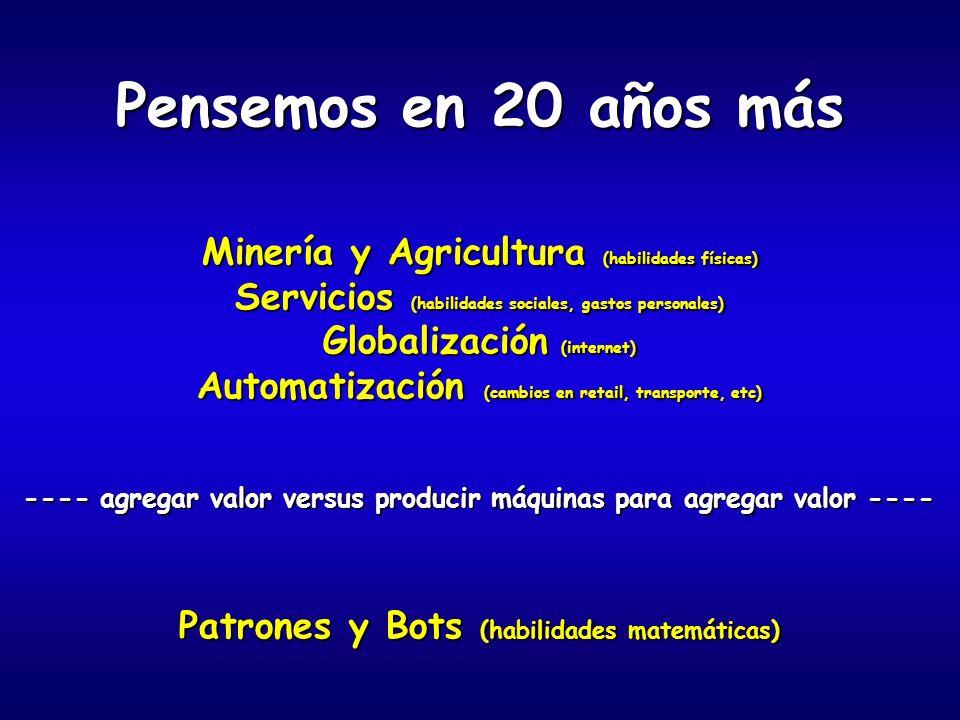 Pensemos en 20 años más Minería y Agricultura (habilidades físicas)