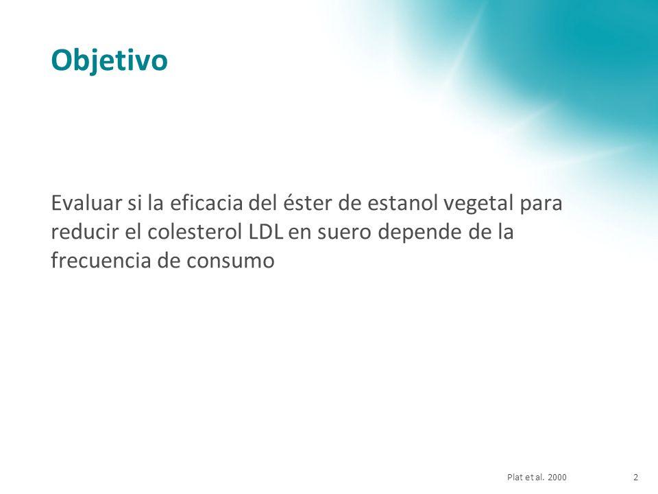Objetivo Evaluar si la eficacia del éster de estanol vegetal para reducir el colesterol LDL en suero depende de la frecuencia de consumo.
